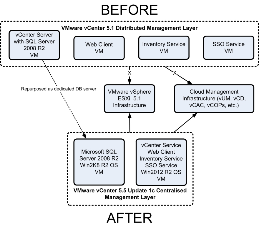 Unified Networking – Page 18 – by: Asad Yaseen