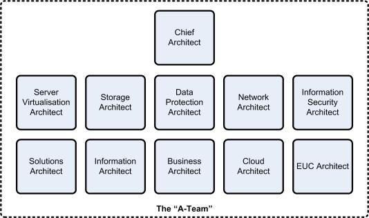 The_A_Team