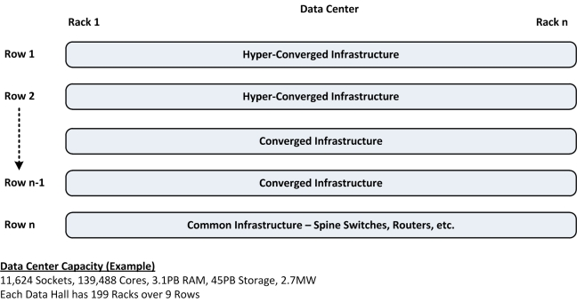 Next_Generation_Data_Center_Layout