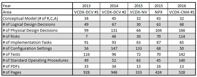 vcdx_npx_breakdown_updated