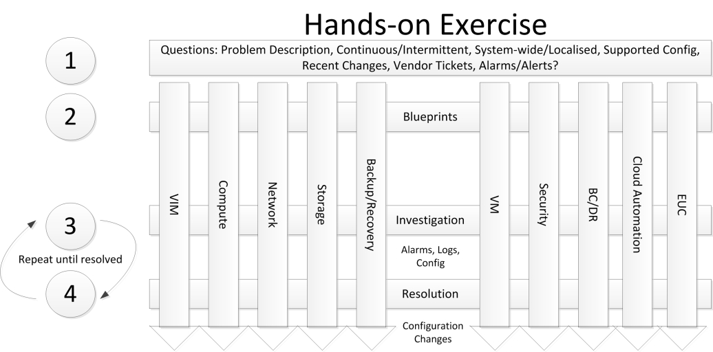 NPX_Hands_on_Exercise